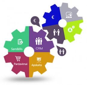 Odoo verslo valdymo sistema